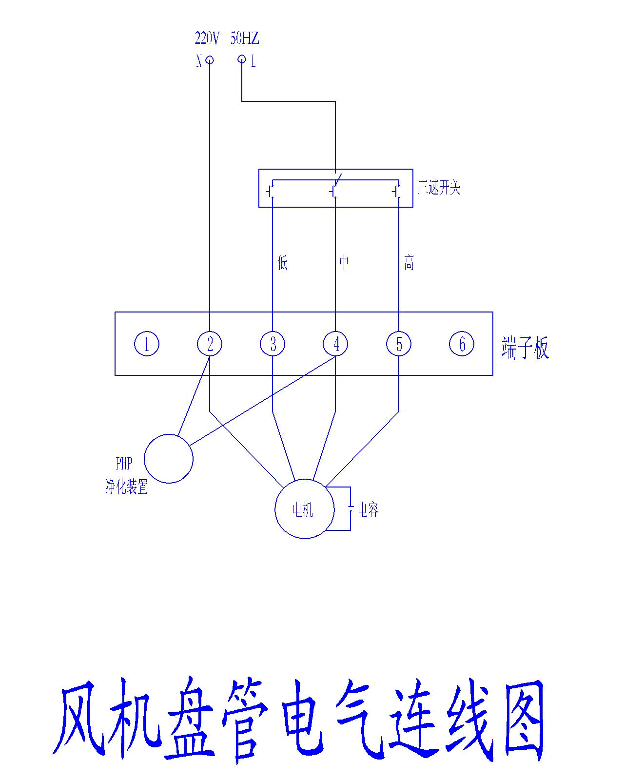 青岛400a二级箱电路图